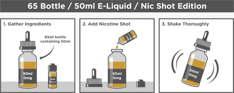 Image result for hot shot nicotine
